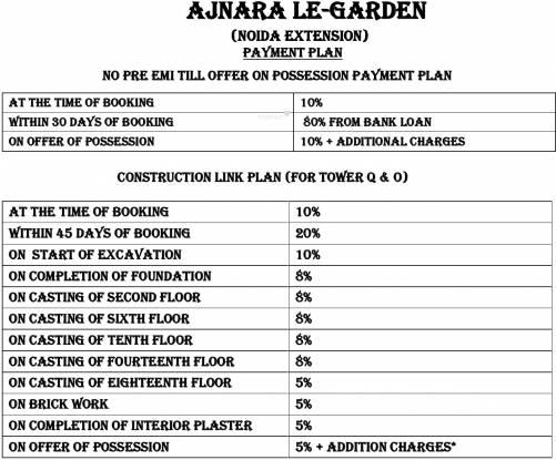 Ajnara LeGarden Payment Plan