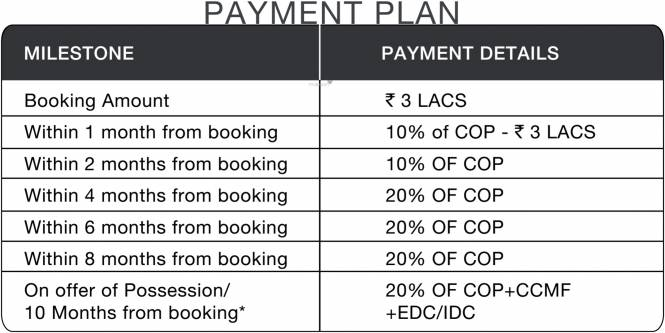 Godrej Summit Payment Plan