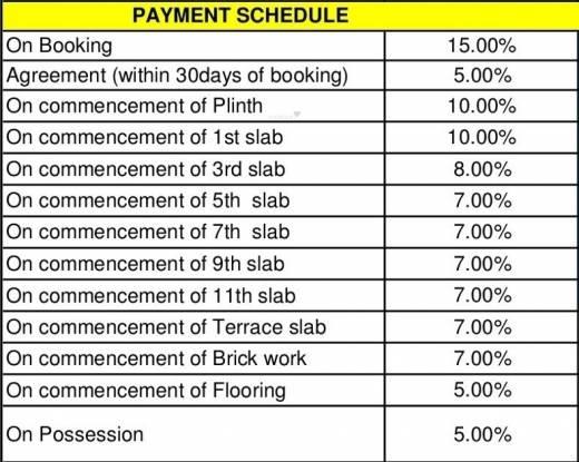 Kolte Patil Langston Payment Plan