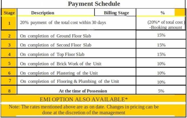 Prajay Virgin County Apartments Payment Plan