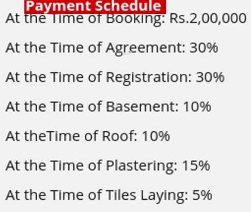 Chandrasekar North Kavarai Street Payment Plan