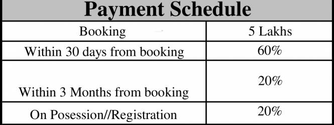 Chartered Windsong Payment Plan