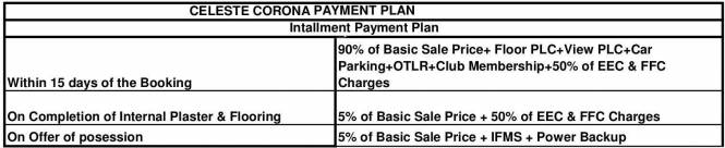 Assotech Celeste Towers Payment Plan