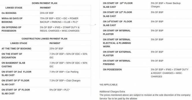 Corona Optus Payment Plan