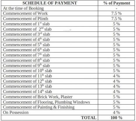 Satyam Majestic Payment Plan