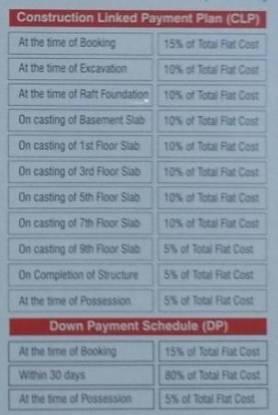 MR Officer City 2 Payment Plan