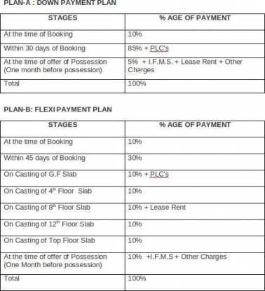 Ajnara Homes121 Payment Plan