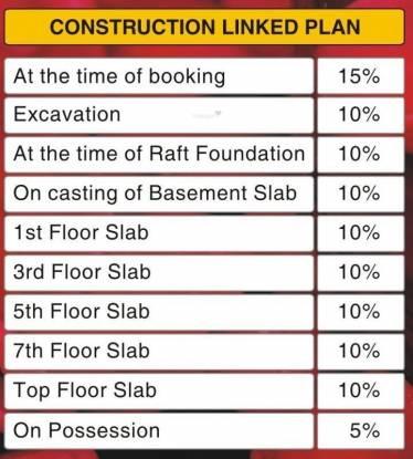 MR Delhi 99 Payment Plan