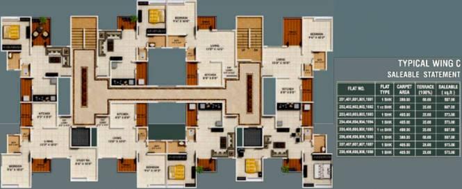 Gagan Arena Cluster Plan