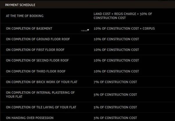 Firm Rupa Payment Plan