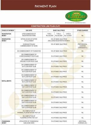 Laureate Parx Laureate Payment Plan