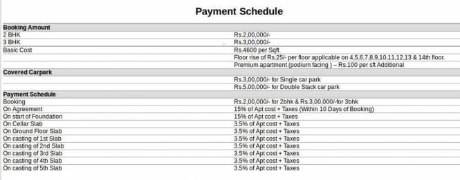 Saket Callipolis Payment Plan