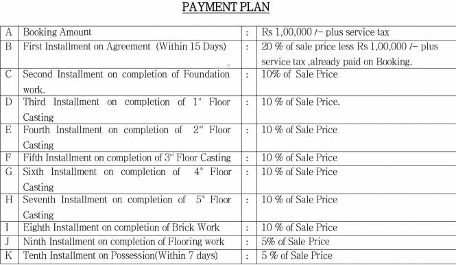 Jain Dream Palazzo Payment Plan