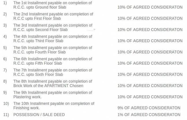 Concrete Damodhar Apartment Payment Plan