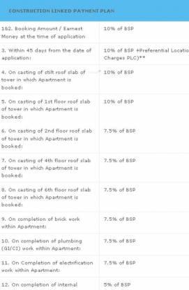Sandwoods Spangle Condos Payment Plan