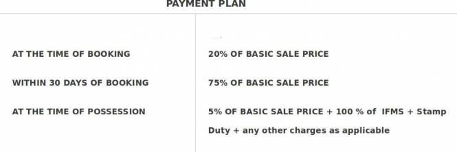 SBP Southcity Payment Plan