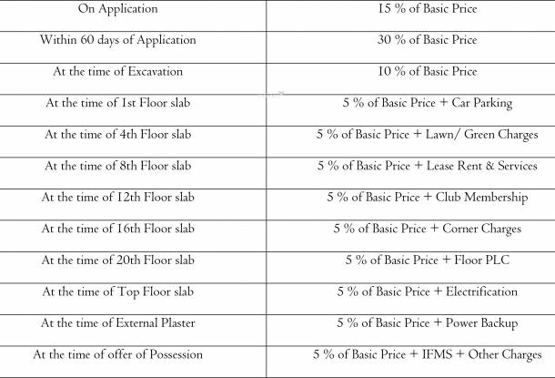 Dasnac The Jewel of Noida Payment Plan