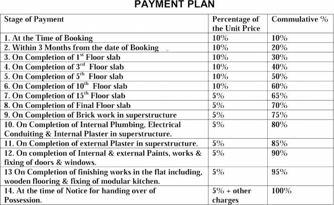 SS The Coralwood Payment Plan