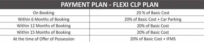 Prateek Edifice Payment Plan