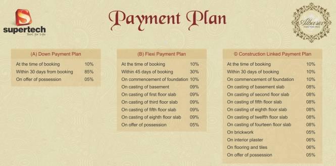 Supertech Albaria Payment Plan