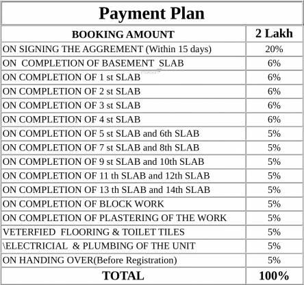 MRKR Mera Homes Payment Plan