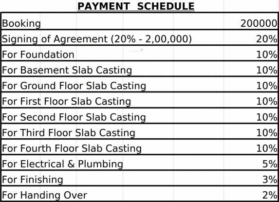 Sanaathana Chamanti Payment Plan