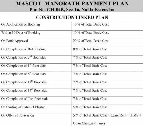 Mascot Manorath Payment Plan