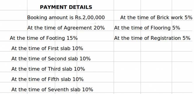 Maithri Shilpitha Sunflower Payment Plan