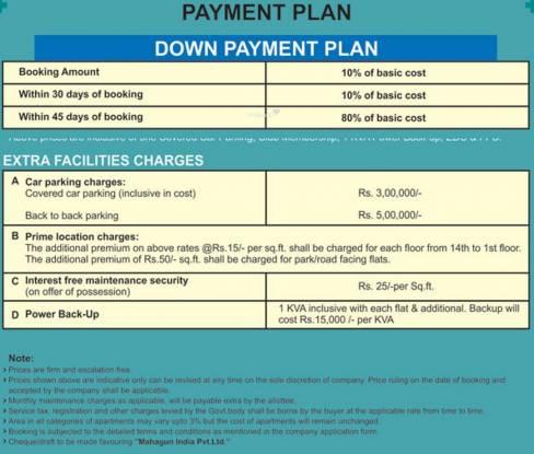 Mahagun Mascot Payment Plan