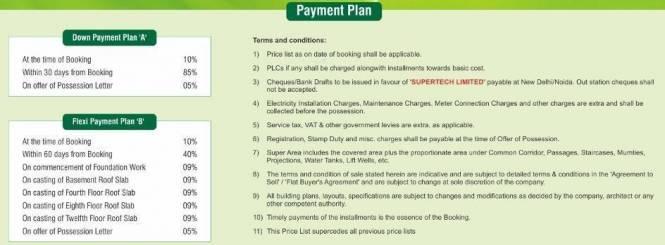 Supertech Ecosuites Payment Plan