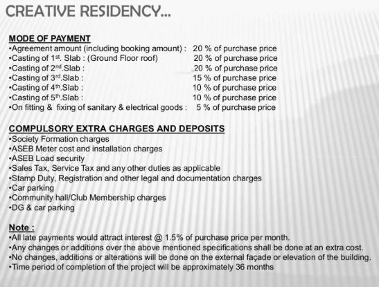Creative Creative Residency Payment Plan