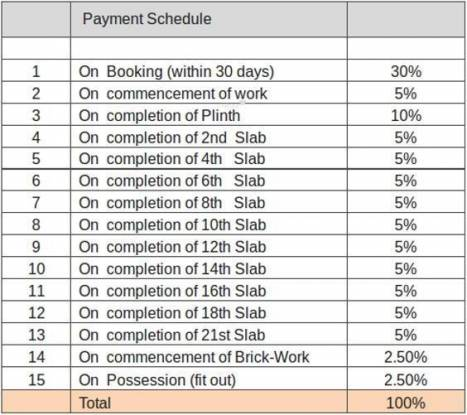 Parinee Essence Payment Plan