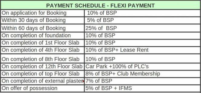 JM Aroma Payment Plan