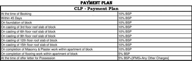 Exotica Dreamville Payment Plan