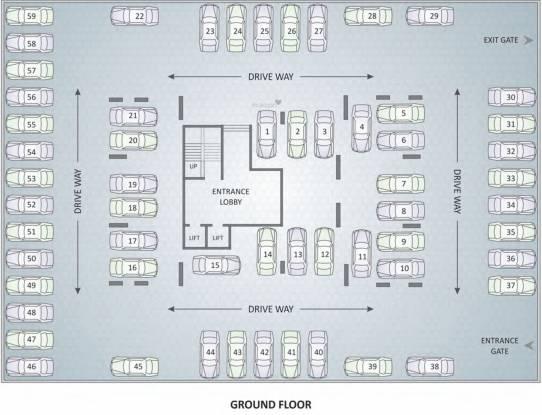 Platinum Aura Cluster Plan