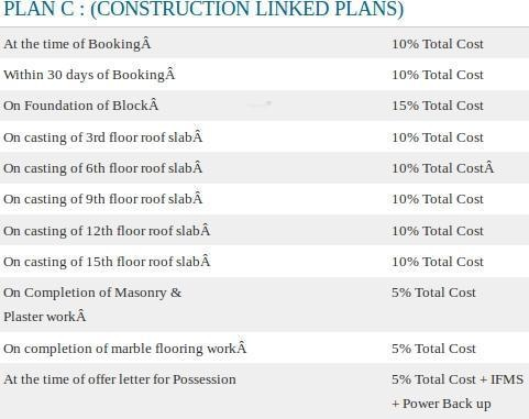 Galaxy North Avenue II Payment Plan