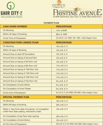 Geotech Pristine Avenue Payment Plan
