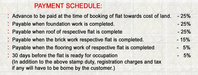 RKN Diksha Flats Payment Plan
