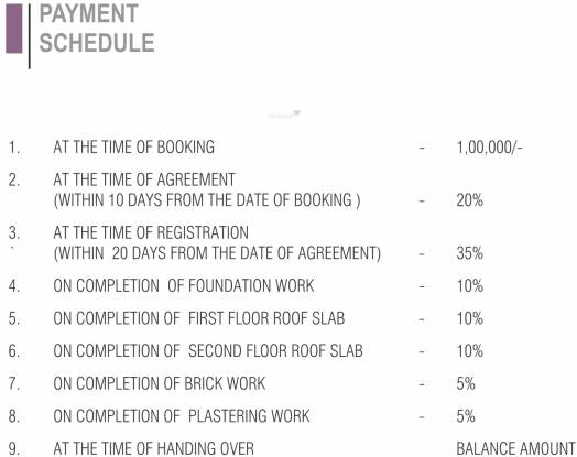 Oyester Ecstacy Payment Plan