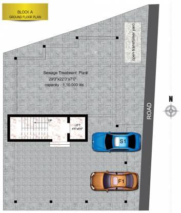 StepsStone Krita Cluster Plan