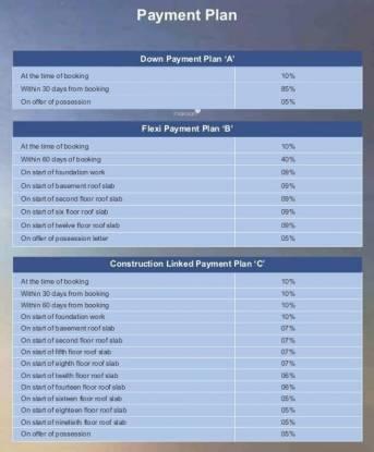 Supertech Fable Castle Payment Plan