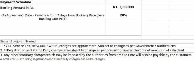 Niranjan Genesis Payment Plan