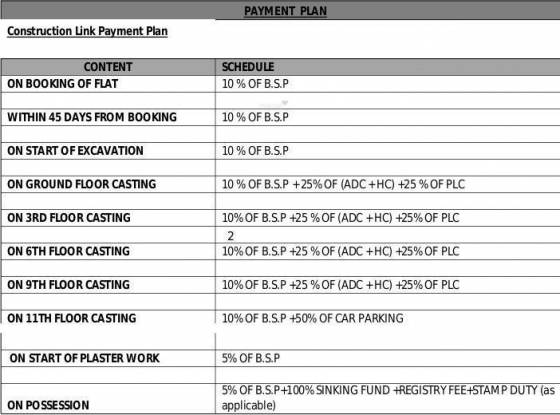 Rise Sky Bungalows Payment Plan