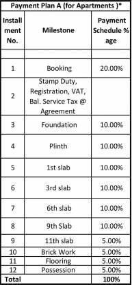 Kolte Patil Western Avenue Payment Plan
