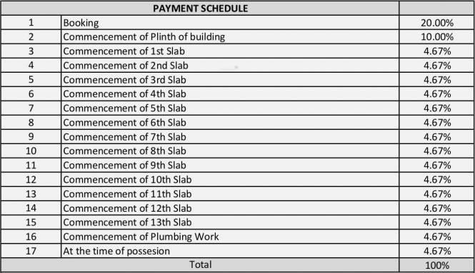 Lushlife Centro Payment Plan