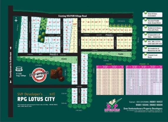 SVP RPG Lotus City Master Plan
