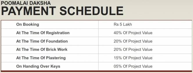 Poomalai Daksha Payment Plan