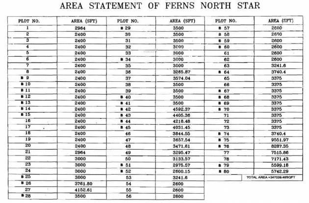 Ferns North Star Layout Plan