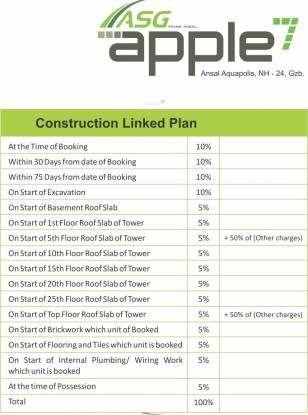ASGI ASG Apple 7 Payment Plan