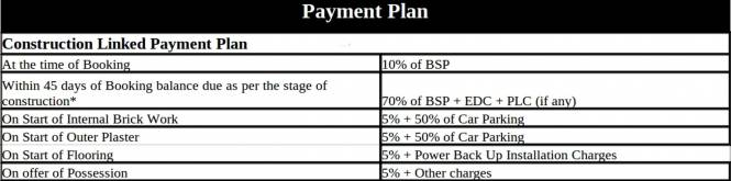 Trehan Status Residency Payment Plan